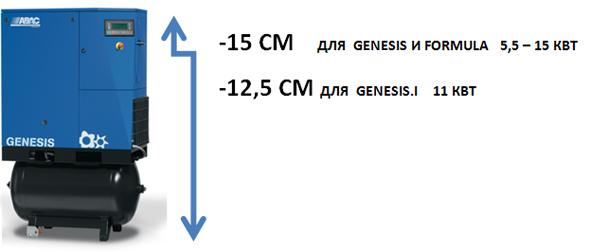 Новая линейка Abac Genesis и Formula 5,5 - 15 кВт
