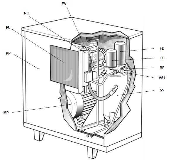 воздушный винтовой компрессор abac vt 50 инструкция