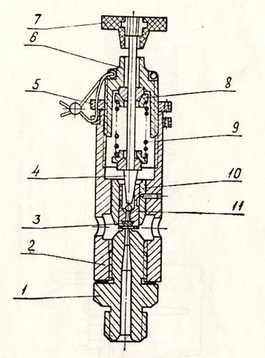 Инструкция по эксплуатации компрессор с416м